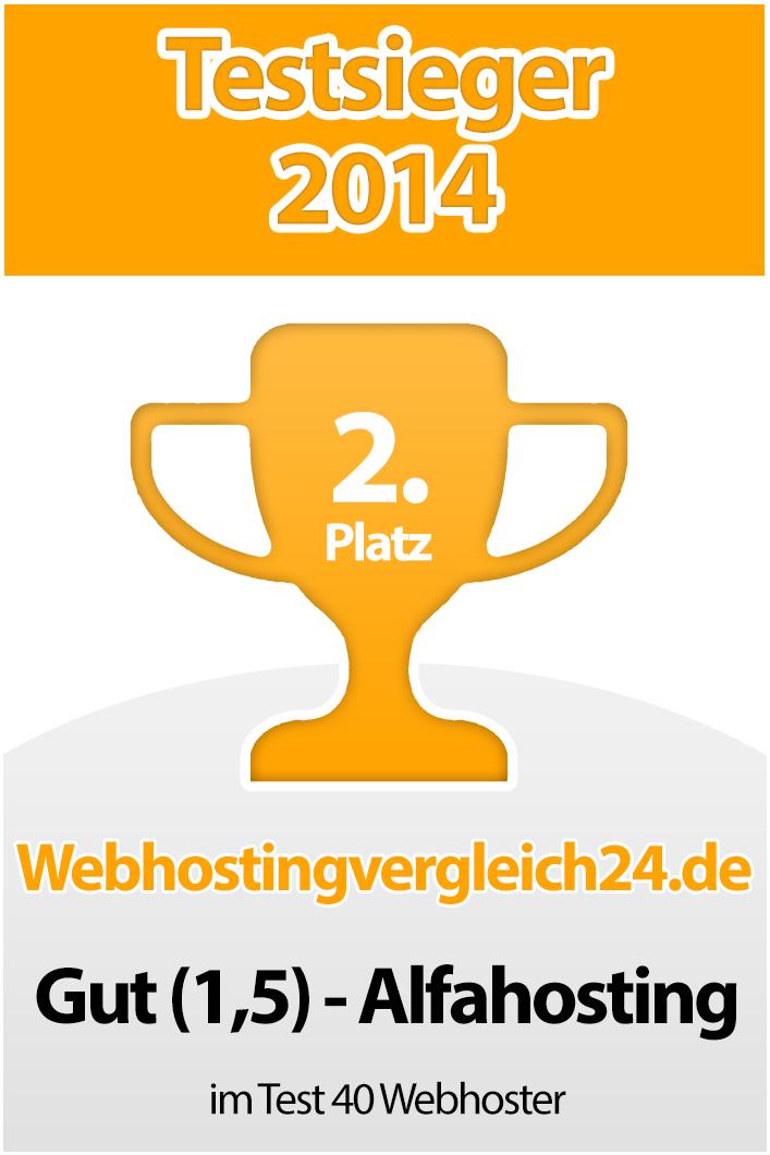 Webhosting Testsieger Alfahosting