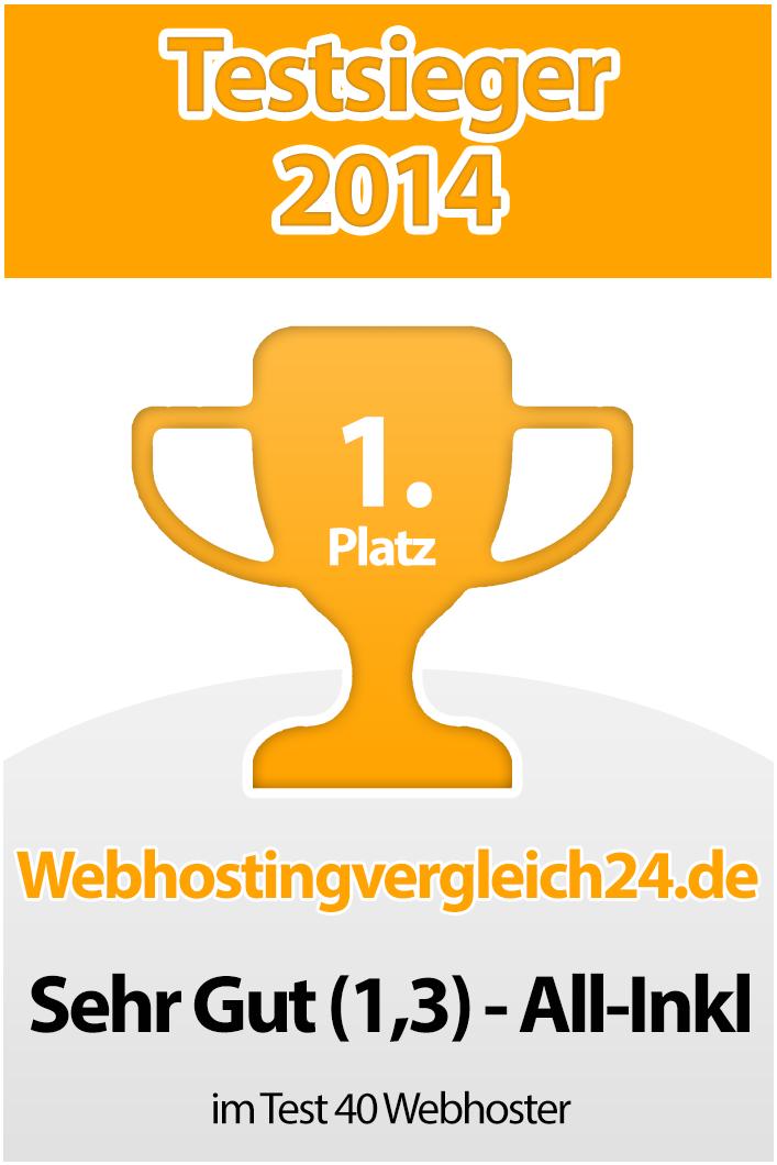 Webhosting Testsieger All-Inkl