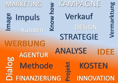 Wie wichtig ist Inbound-Outbound-Marketing?